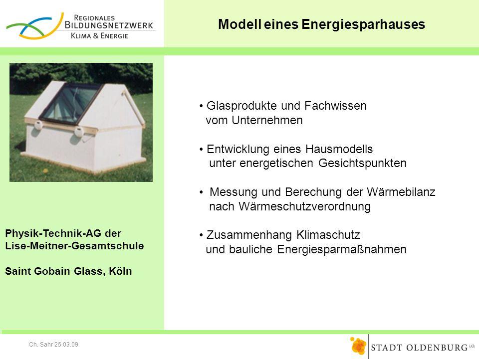 Modell eines Energiesparhauses