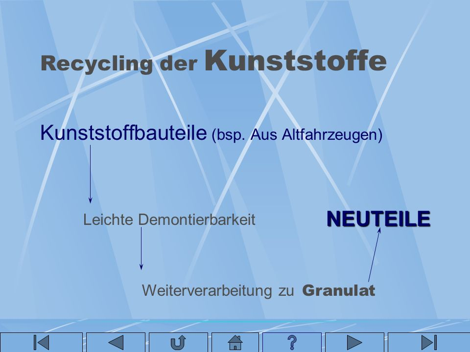 Recycling der Kunststoffe