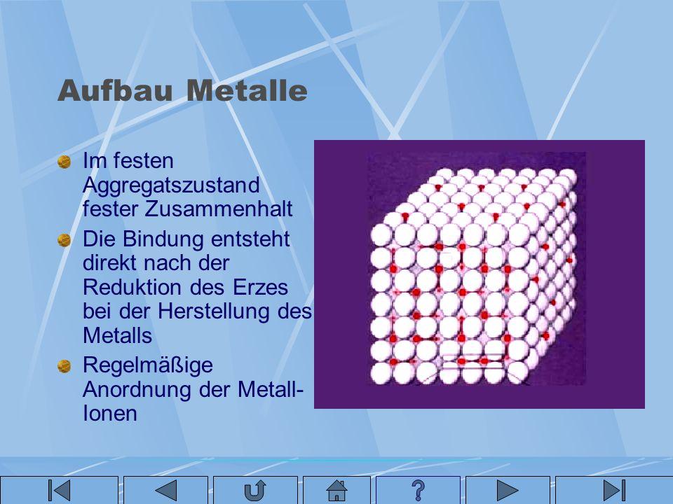Aufbau Metalle Im festen Aggregatszustand fester Zusammenhalt