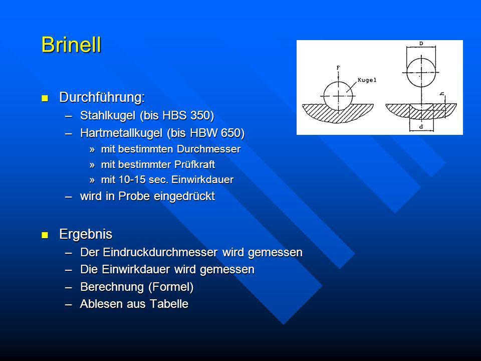 Brinell Durchführung: Ergebnis Stahlkugel (bis HBS 350)