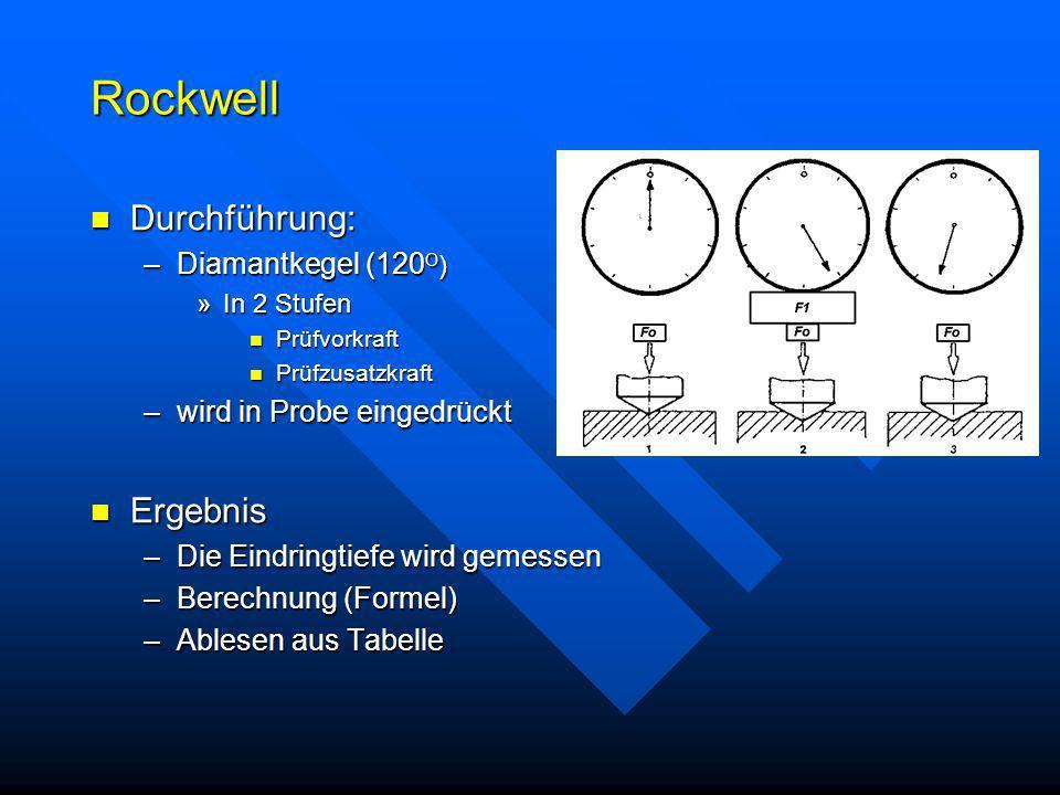 Rockwell Durchführung: Ergebnis Diamantkegel (120O)