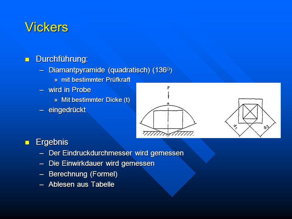 Vickers Durchführung: Ergebnis Diamantpyramide (quadratisch) (136O)