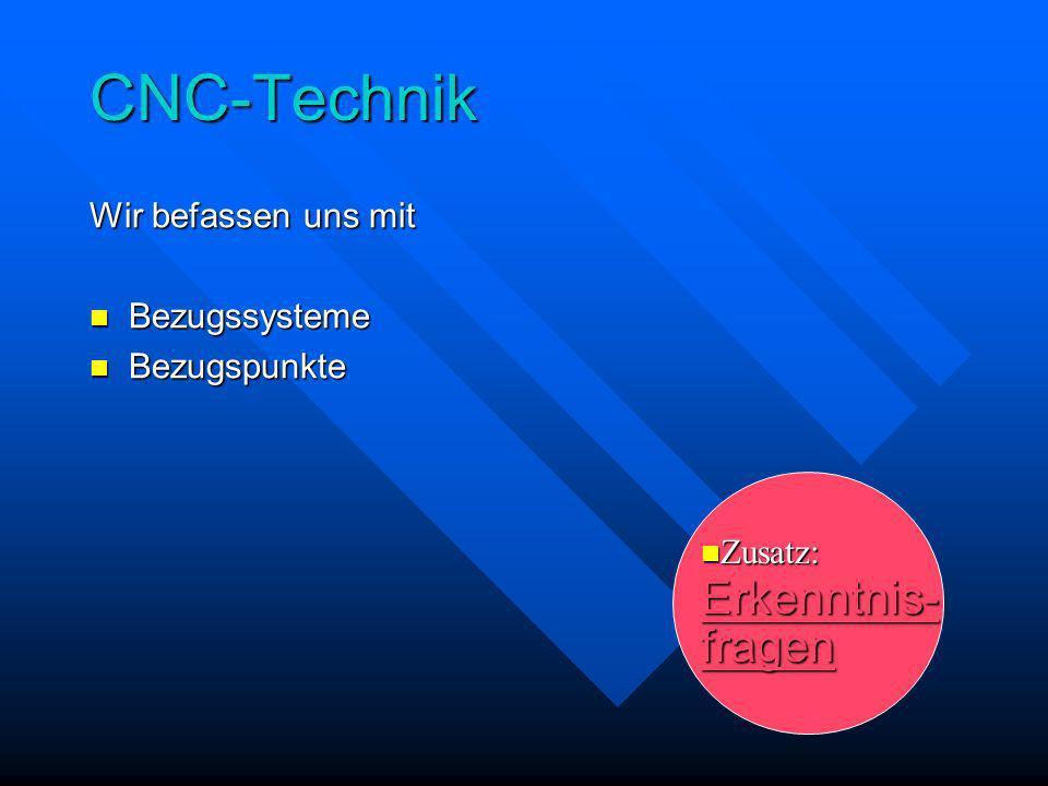 CNC-Technik Erkenntnis- fragen Wir befassen uns mit Bezugssysteme