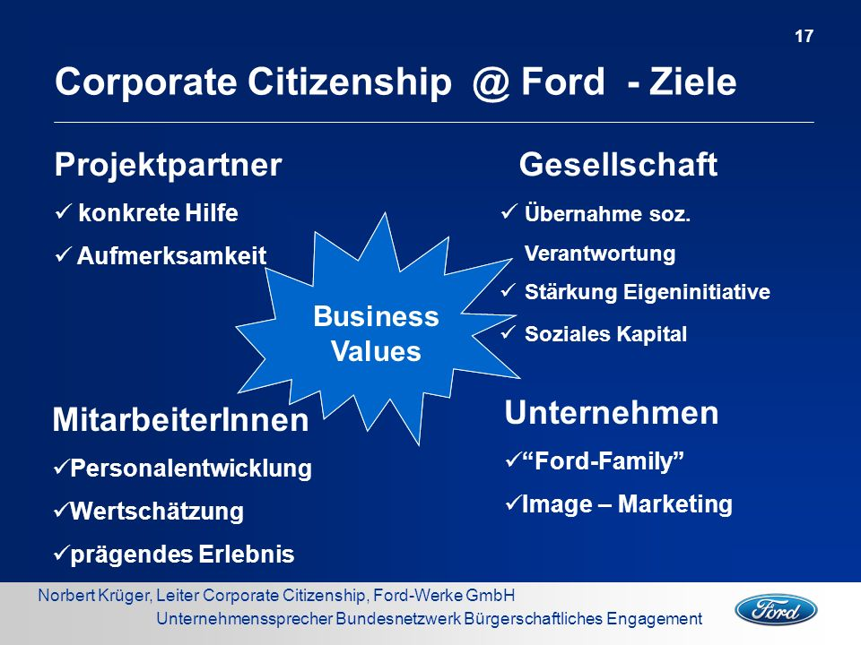 Corporate Citizenship @ Ford - Ziele