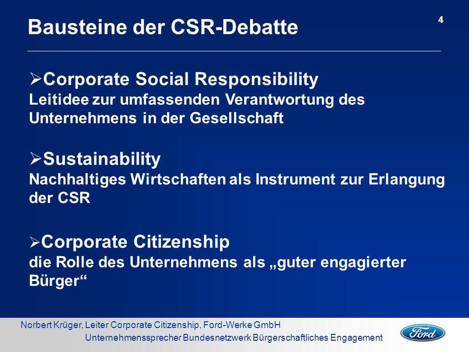 Bausteine der CSR-Debatte