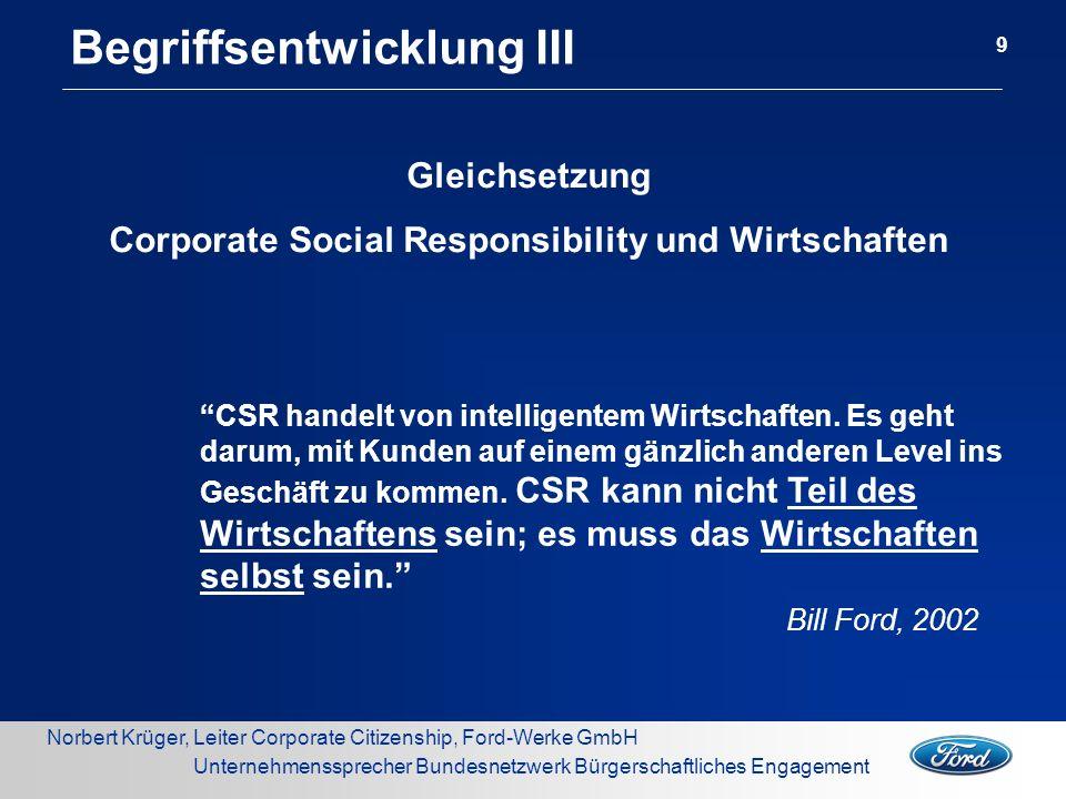 Corporate Social Responsibility und Wirtschaften
