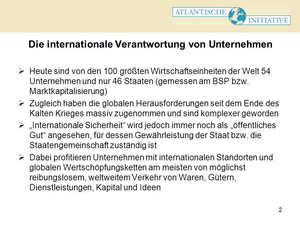 Die internationale Verantwortung von Unternehmen