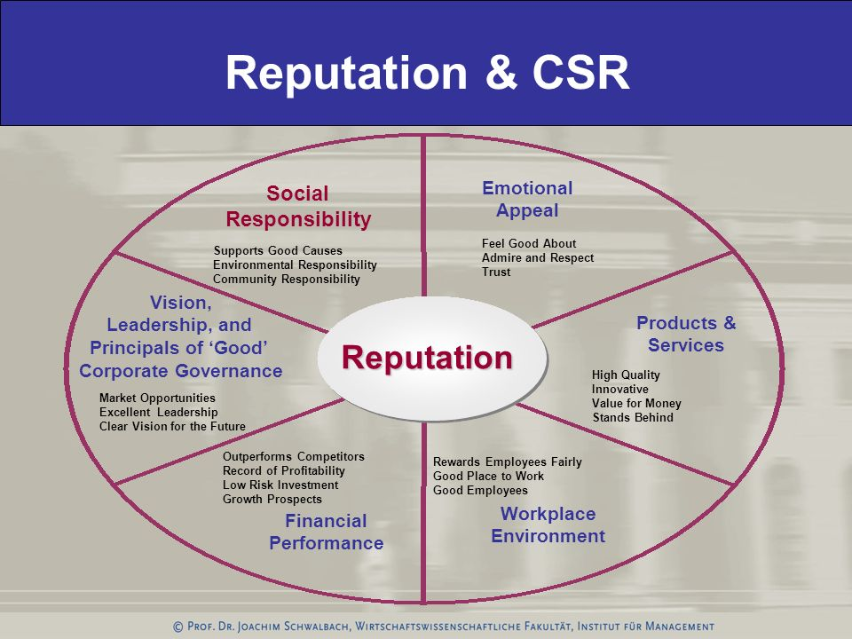 Reputation & CSR Reputation REPUTATION Social Responsibility Emotional