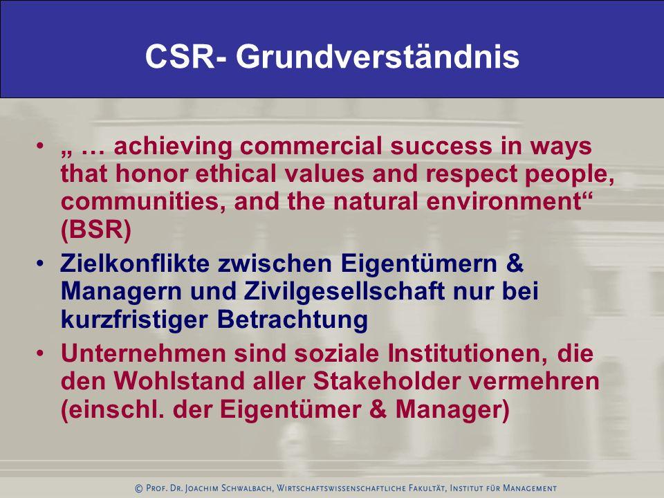 CSR- Grundverständnis