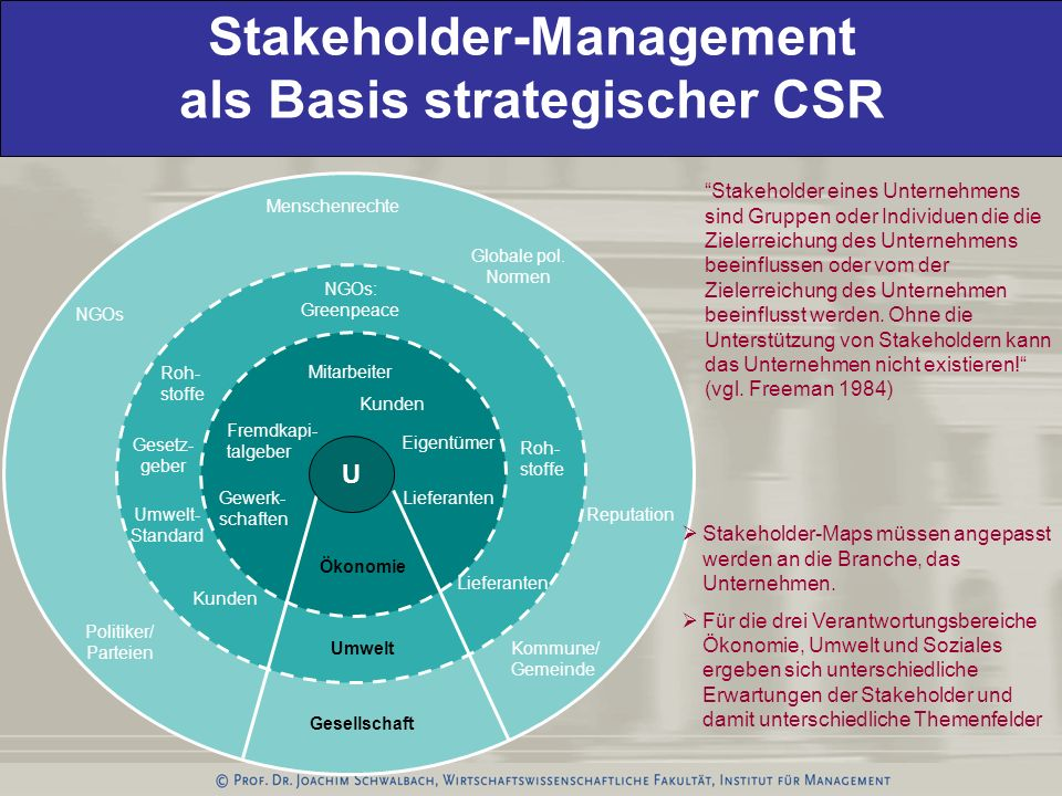 Stakeholder-Management als Basis strategischer CSR