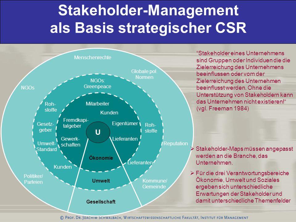 Stakeholder-Management als Basis strategischer CSR