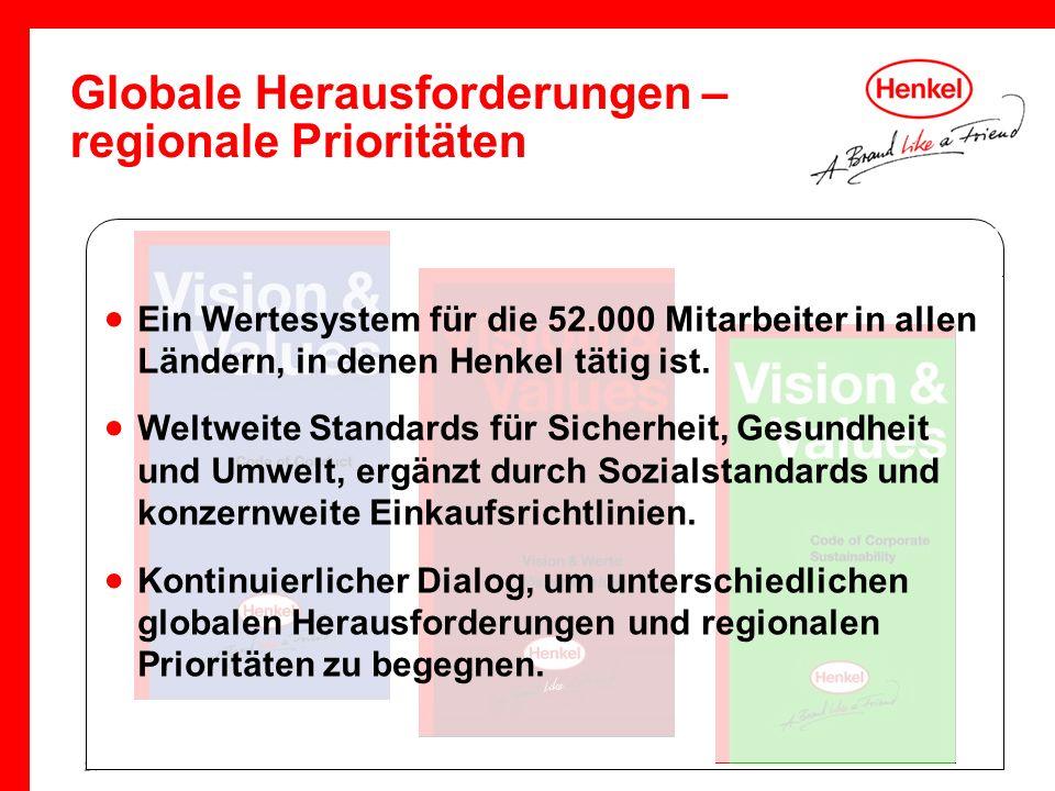 Globale Herausforderungen – regionale Prioritäten