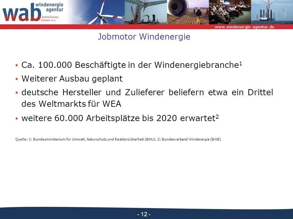 Ca. 100.000 Beschäftigte in der Windenergiebranche1