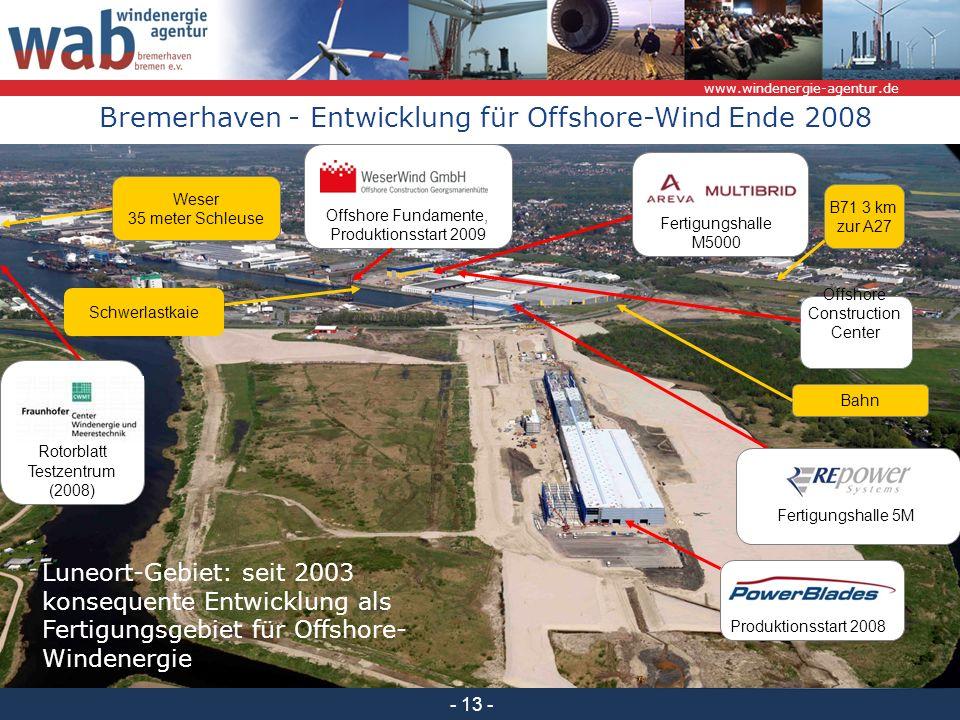 Bremerhaven - Entwicklung für Offshore-Wind Ende 2008