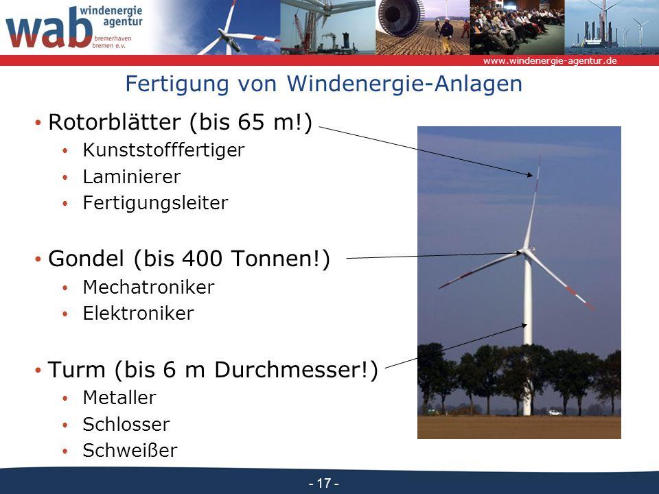 Fertigung von Windenergie-Anlagen