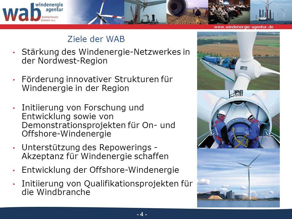 Ziele der WAB Stärkung des Windenergie-Netzwerkes in der Nordwest-Region. Förderung innovativer Strukturen für Windenergie in der Region.