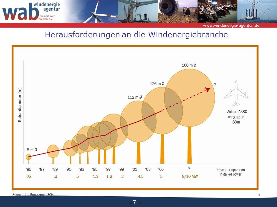 Herausforderungen an die Windenergiebranche
