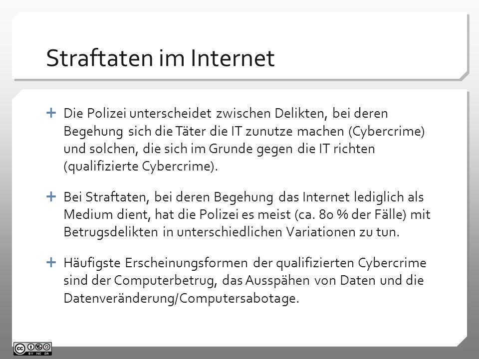 Straftaten im Internet