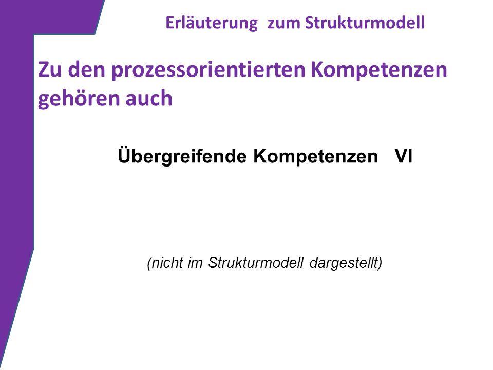 Erläuterung zum Strukturmodell