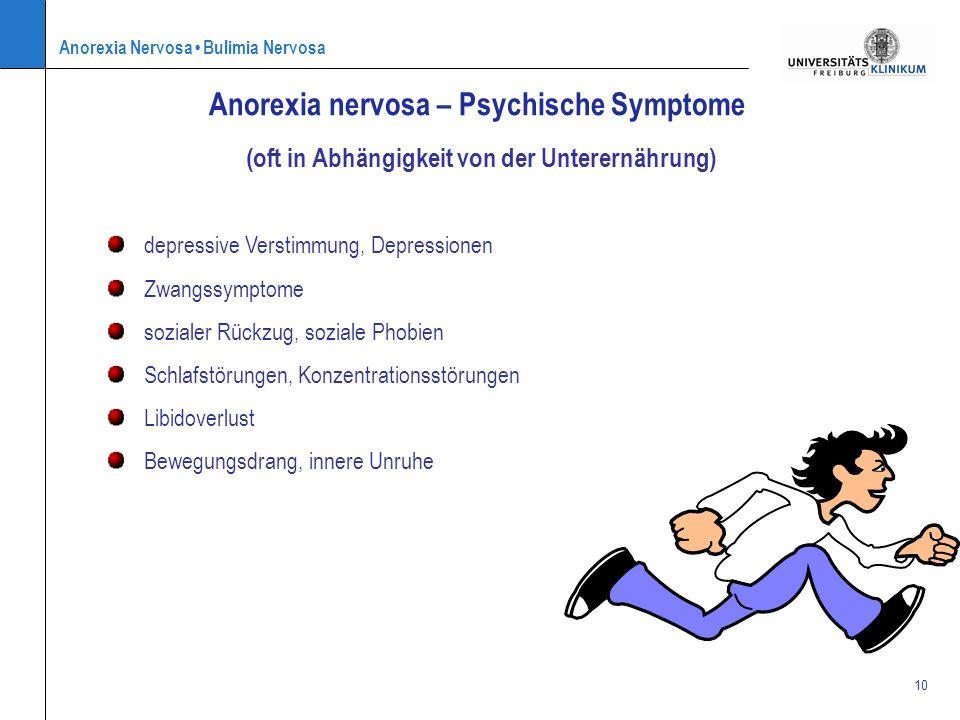Anorexia nervosa – Psychische Symptome