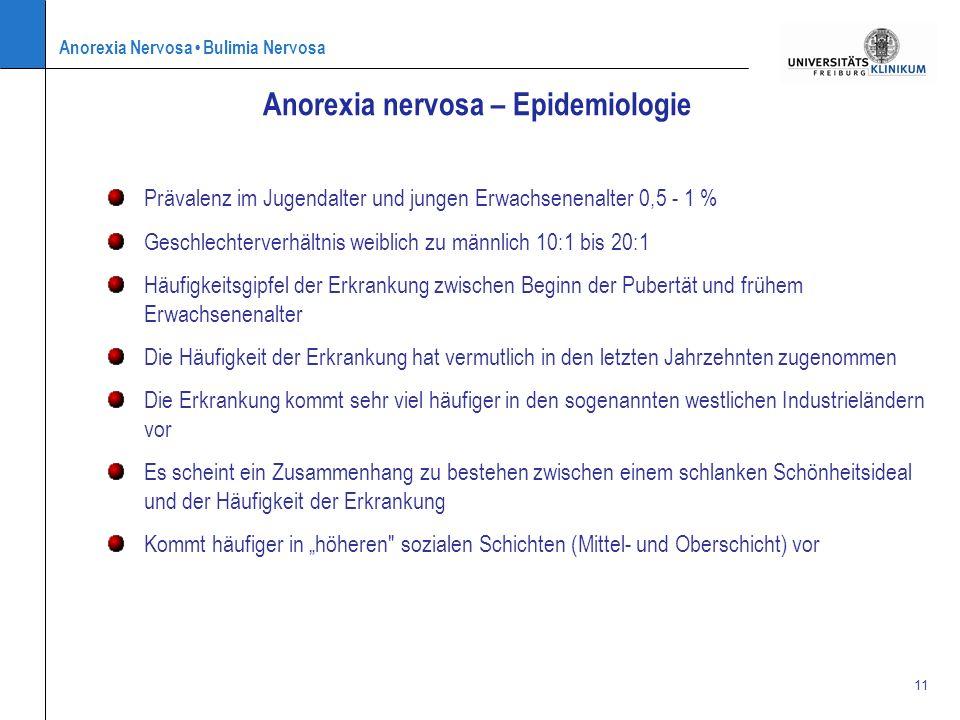 Anorexia nervosa – Epidemiologie
