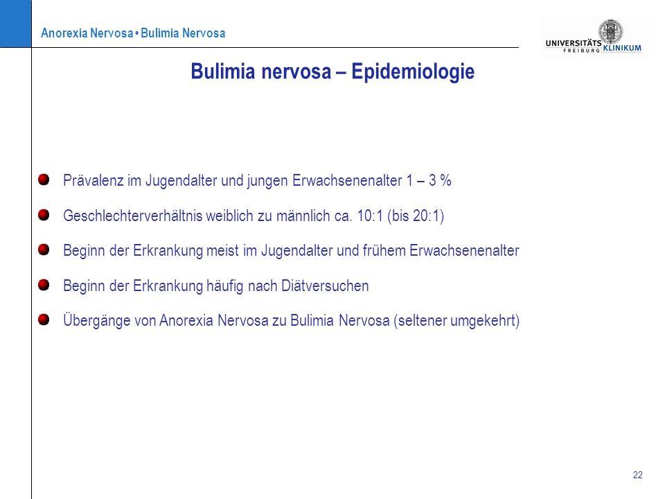 Bulimia nervosa – Epidemiologie