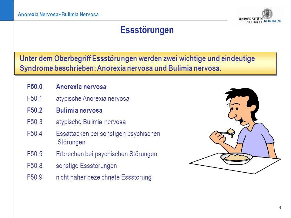 EssstörungenUnter dem Oberbegriff Essstörungen werden zwei wichtige und eindeutige Syndrome beschrieben: Anorexia nervosa und Bulimia nervosa.