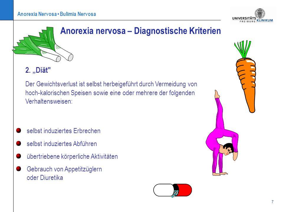 Anorexia nervosa – Diagnostische Kriterien