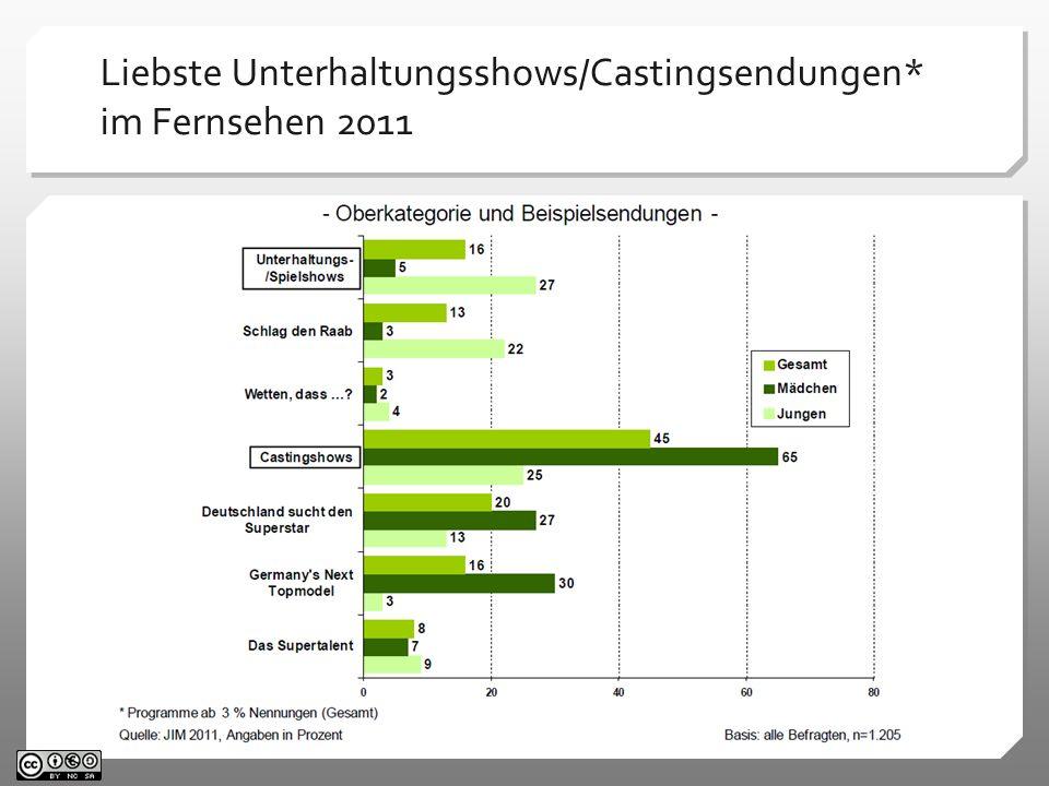 Liebste Unterhaltungsshows/Castingsendungen* im Fernsehen 2011
