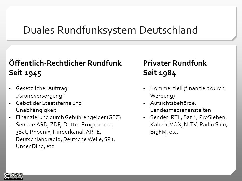 Duales Rundfunksystem Deutschland
