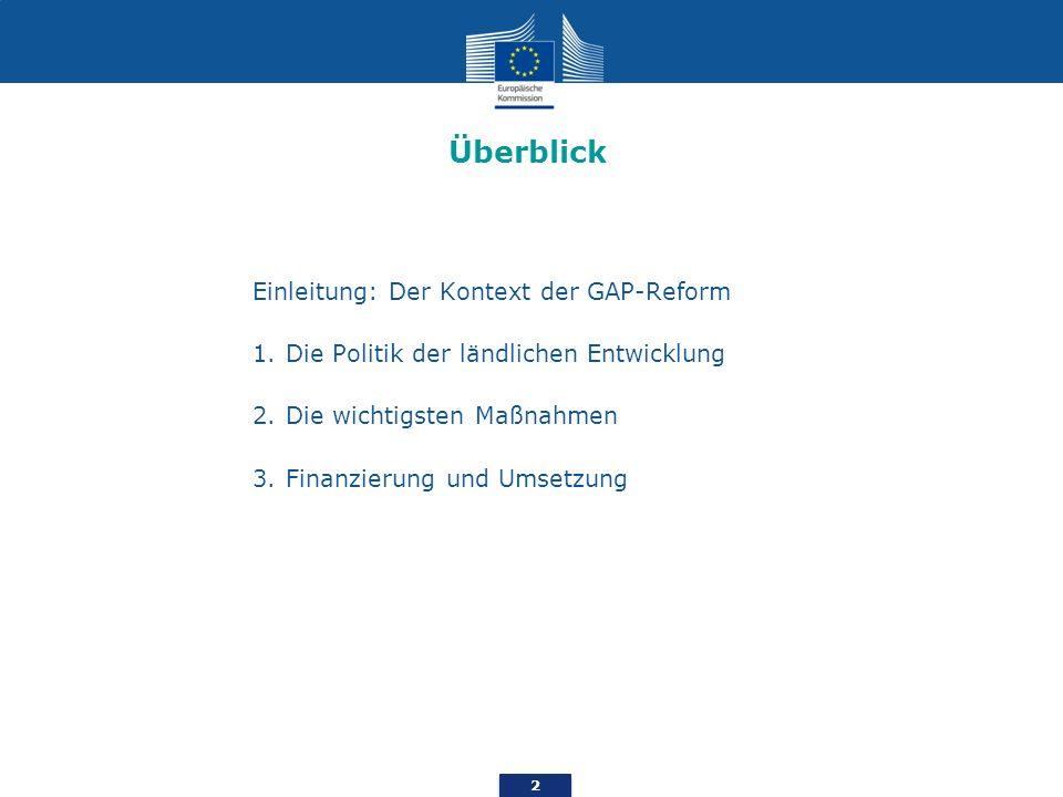 Überblick Einleitung: Der Kontext der GAP-Reform