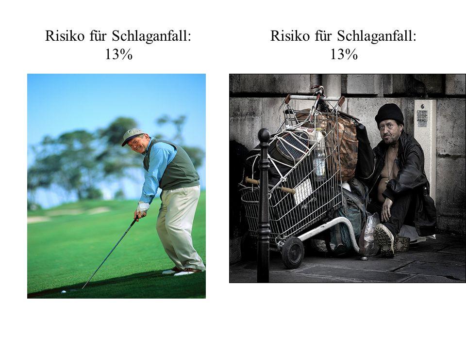 Risiko für Schlaganfall: 13% Risiko für Schlaganfall: 13%