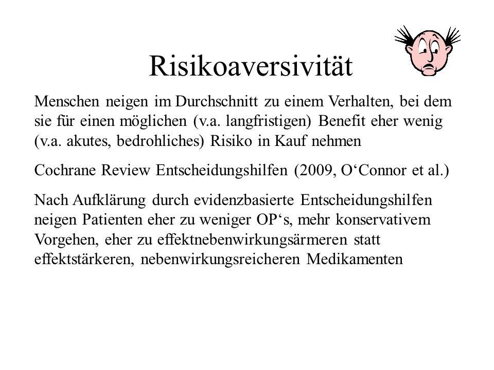 Risikoaversivität