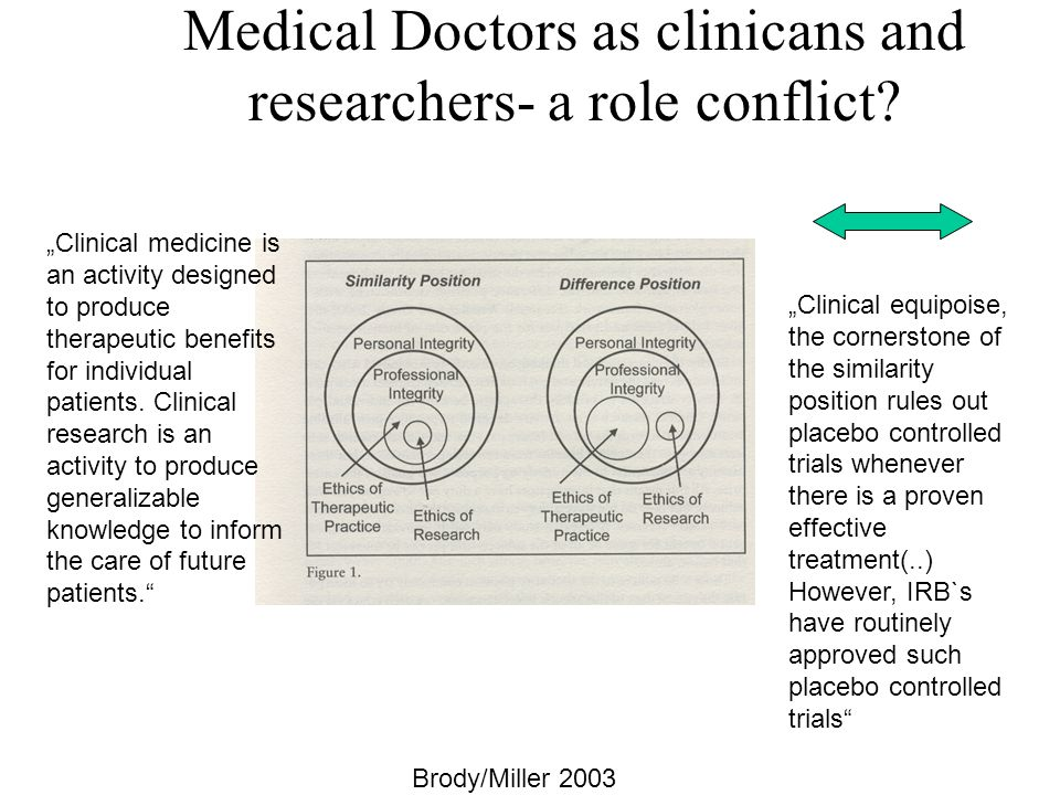 Medical Doctors as clinicans and researchers- a role conflict
