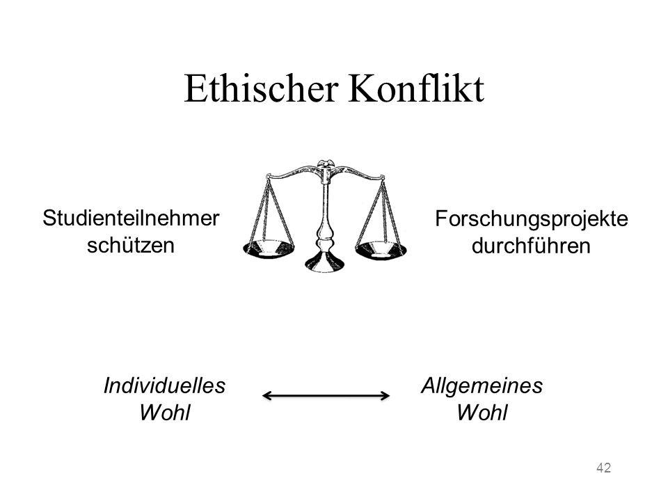 Ethischer Konflikt Studienteilnehmer schützen