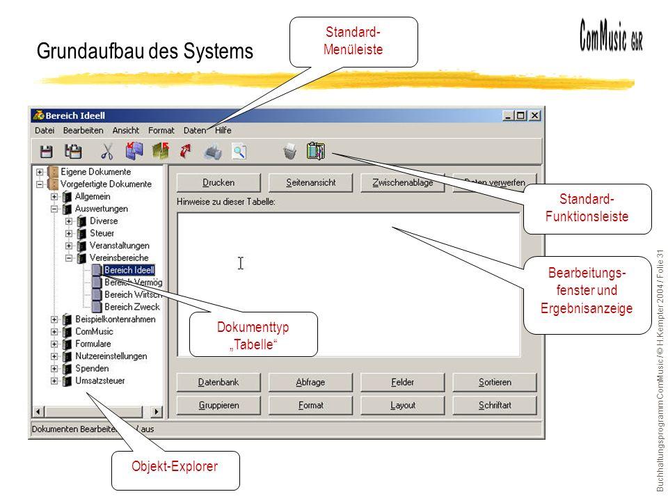 Grundaufbau des Systems