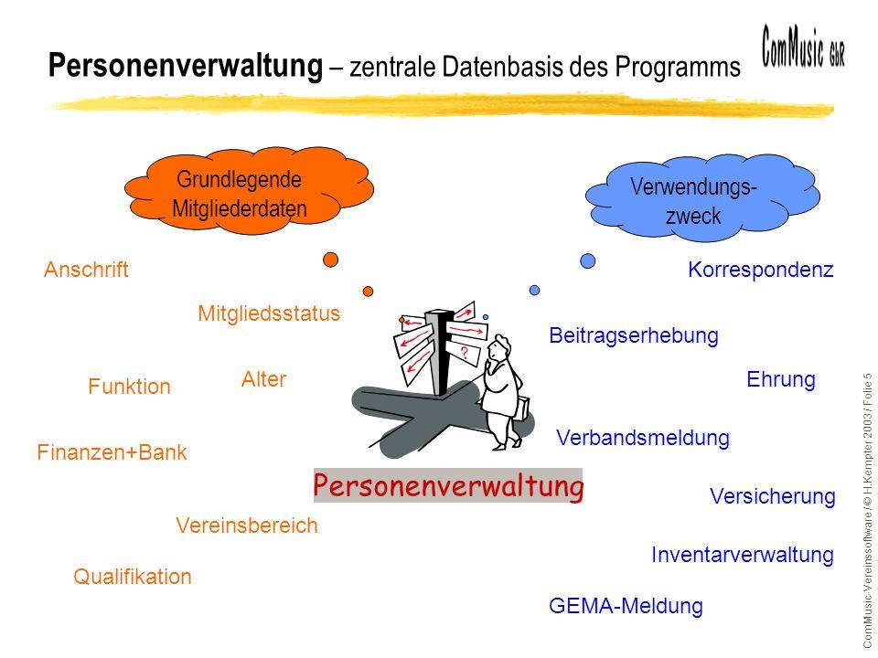 Personenverwaltung – zentrale Datenbasis des Programms