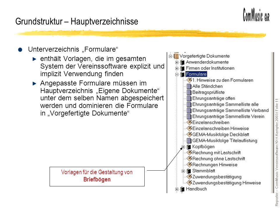 Grundstruktur – Hauptverzeichnisse