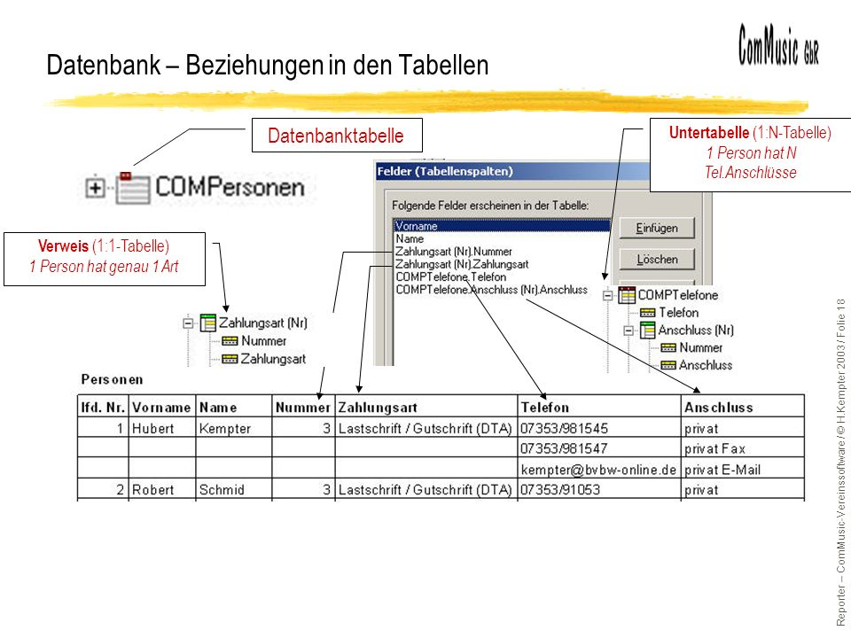 Datenbank – Beziehungen in den Tabellen
