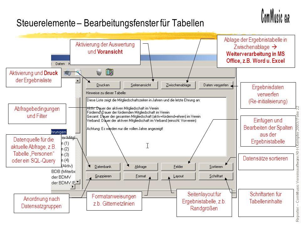 Steuerelemente – Bearbeitungsfenster für Tabellen
