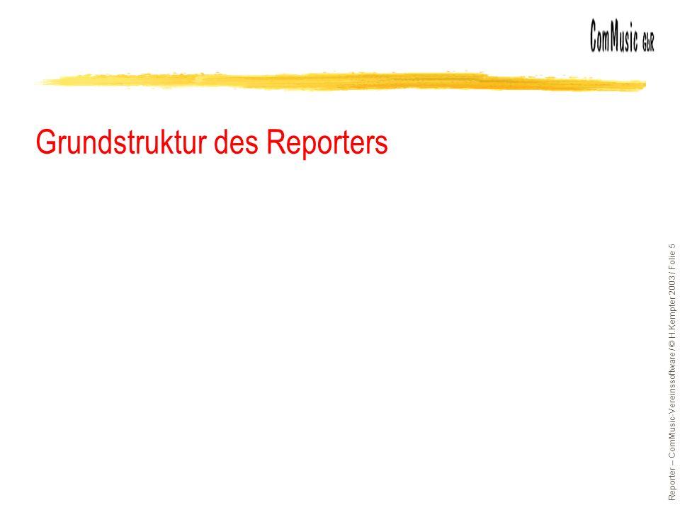 Grundstruktur des Reporters