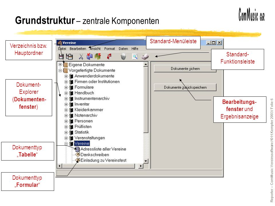 Grundstruktur – zentrale Komponenten