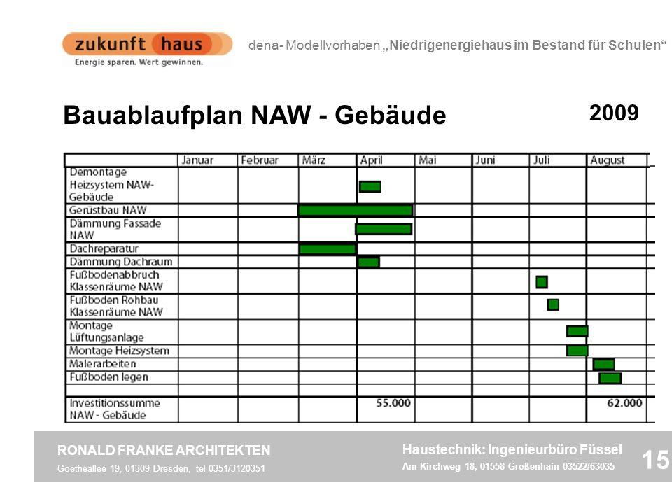 Bauablaufplan NAW - Gebäude