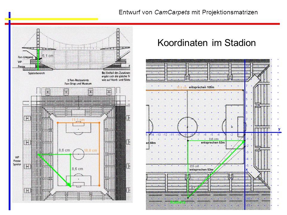 Entwurf von CamCarpets mit Projektionsmatrizen