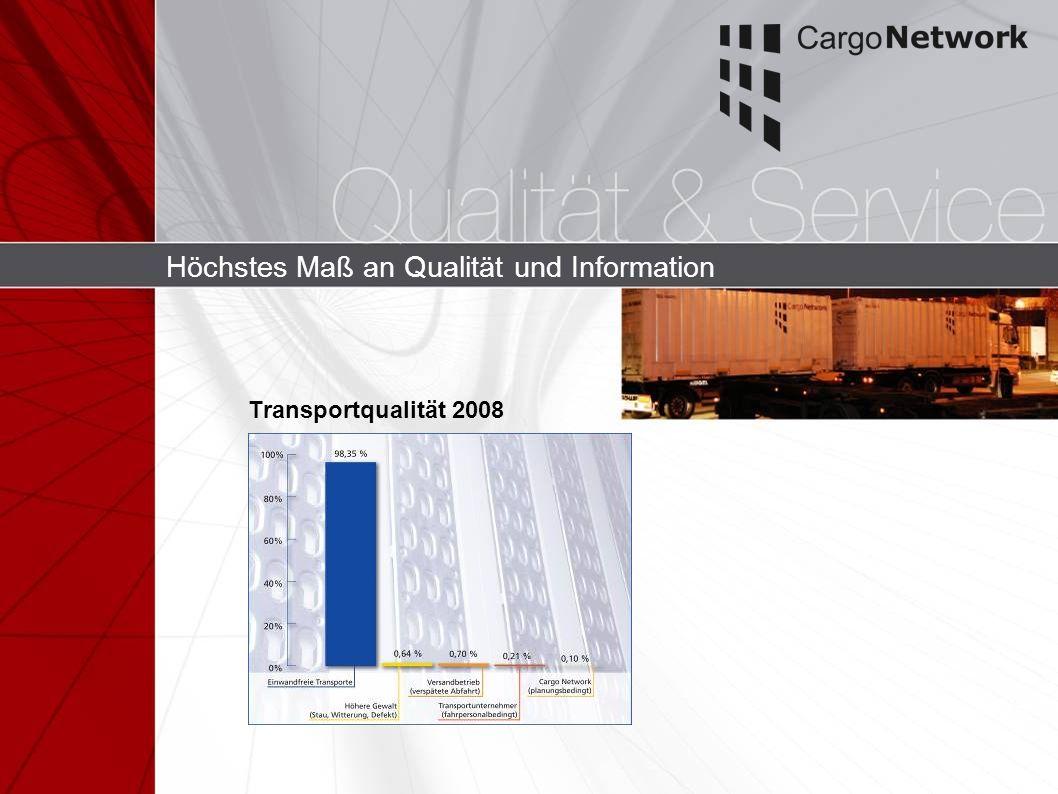 Höchstes Maß an Qualität und Information