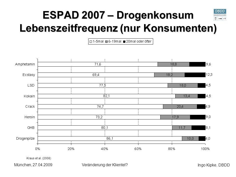 ESPAD 2007 – Drogenkonsum Lebenszeitfrequenz (nur Konsumenten)