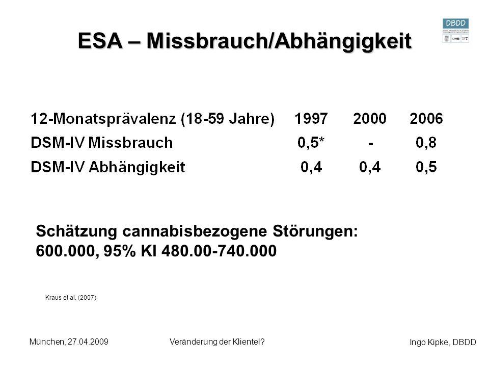 ESA – Missbrauch/Abhängigkeit