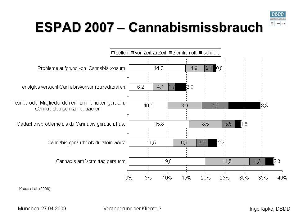 ESPAD 2007 – Cannabismissbrauch