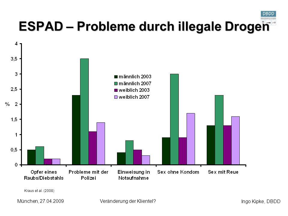 ESPAD – Probleme durch illegale Drogen