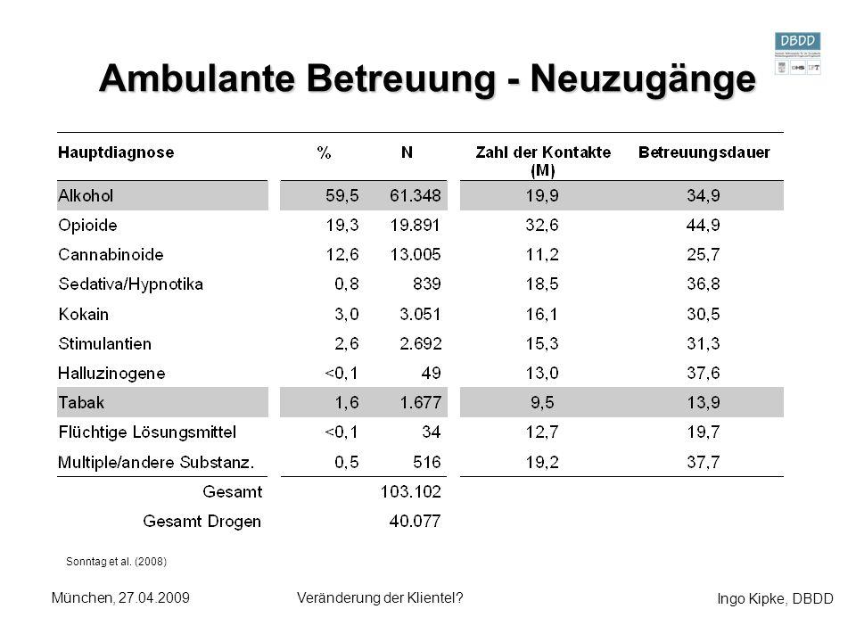 Ambulante Betreuung - Neuzugänge